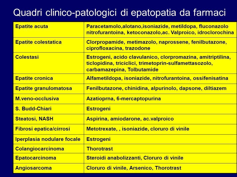 Quadri clinico-patologici di epatopatia da farmaci