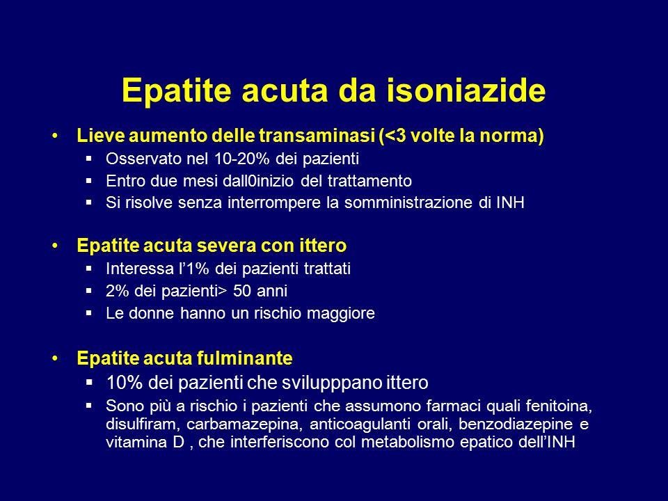 Epatite acuta da isoniazide