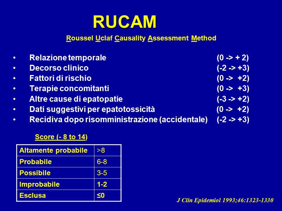 RUCAM Relazione temporale (0 -> + 2) Decorso clinico (-2 -> +3)