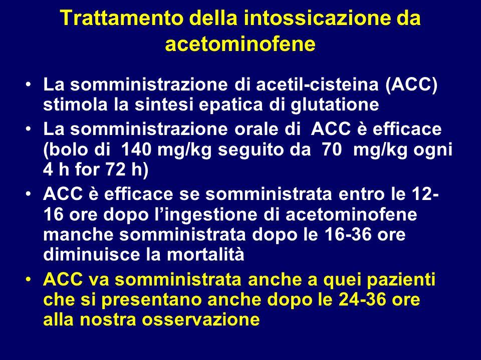 Trattamento della intossicazione da acetominofene