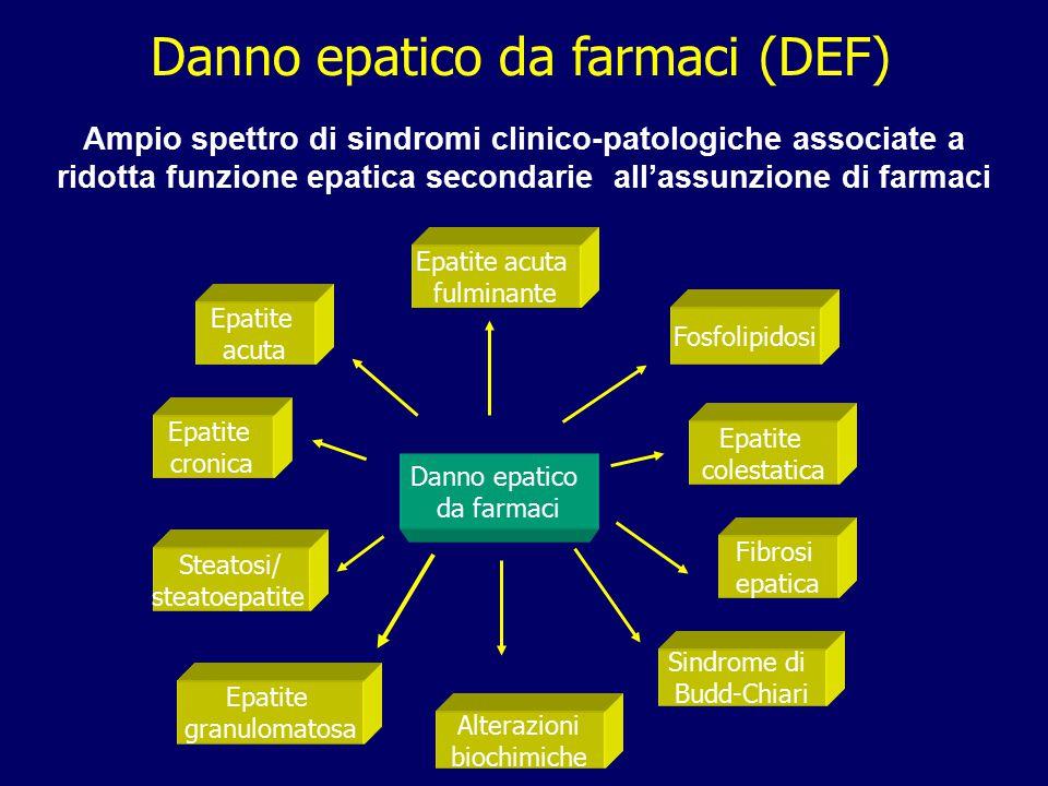 Danno epatico da farmaci (DEF)