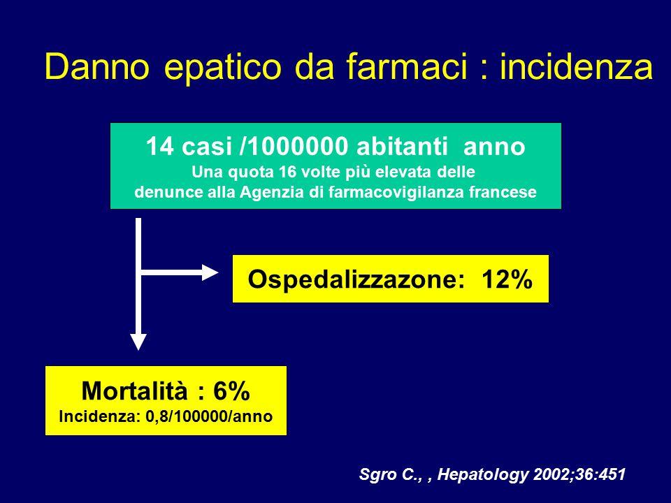 Danno epatico da farmaci : incidenza