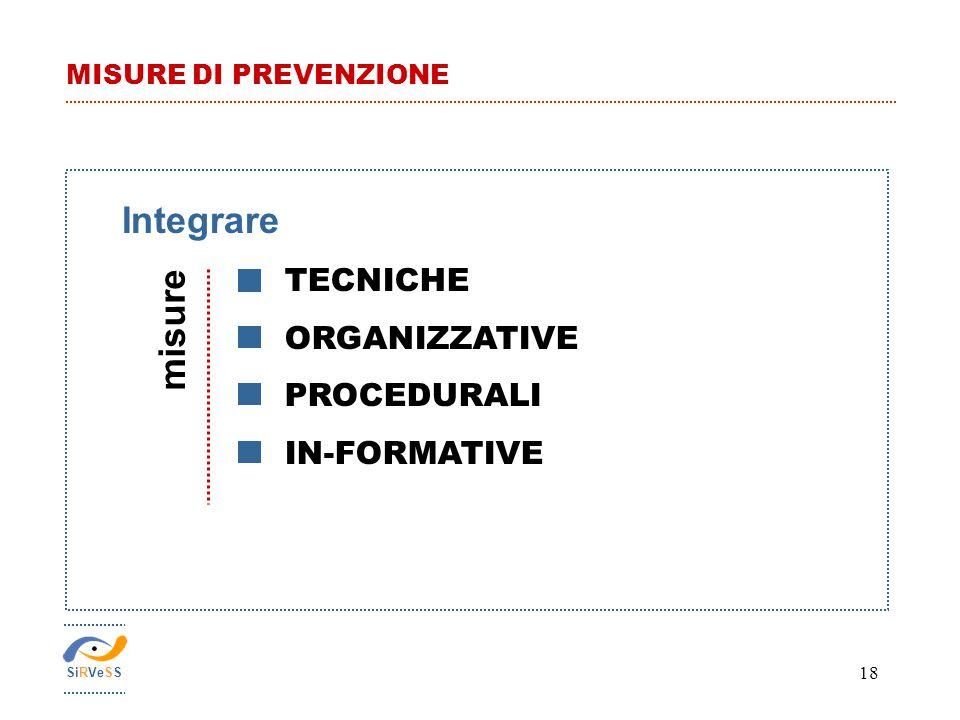 Integrare misure TECNICHE ORGANIZZATIVE PROCEDURALI IN-FORMATIVE