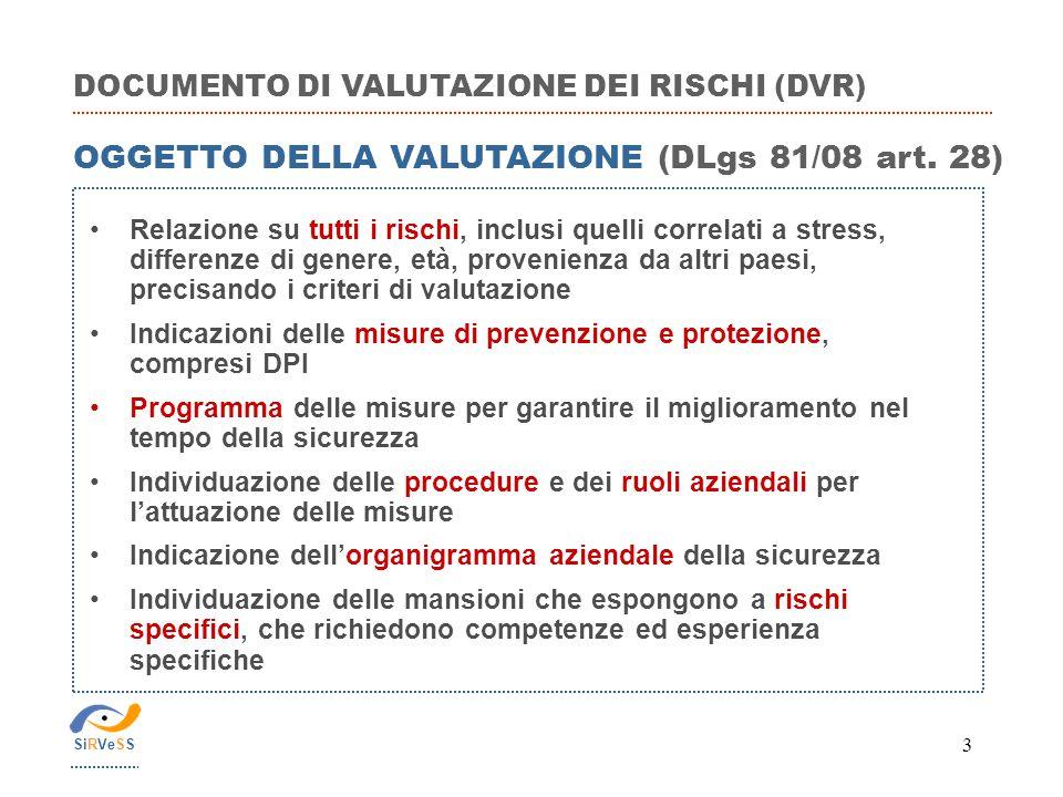 OGGETTO DELLA VALUTAZIONE (DLgs 81/08 art. 28)