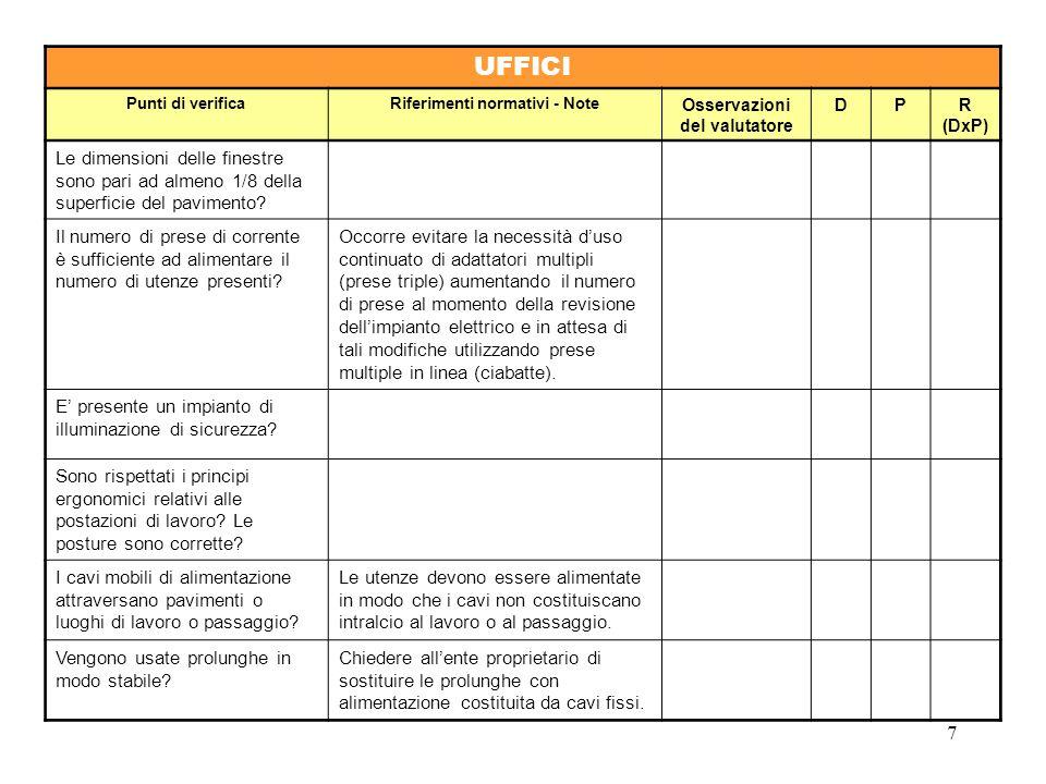 Riferimenti normativi - Note Osservazioni del valutatore
