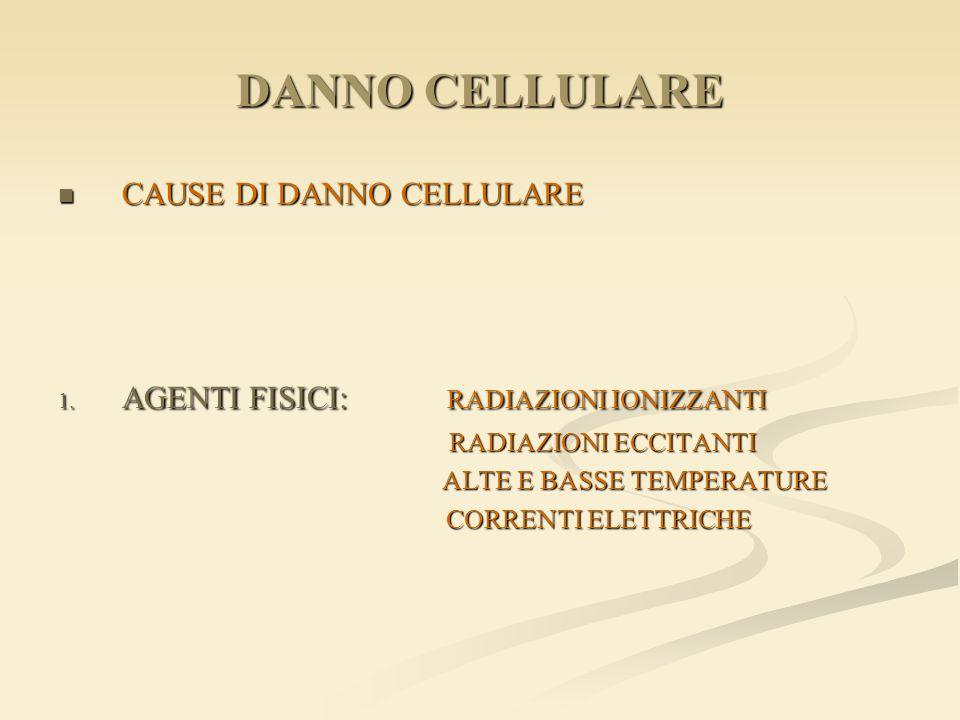 DANNO CELLULARE CAUSE DI DANNO CELLULARE