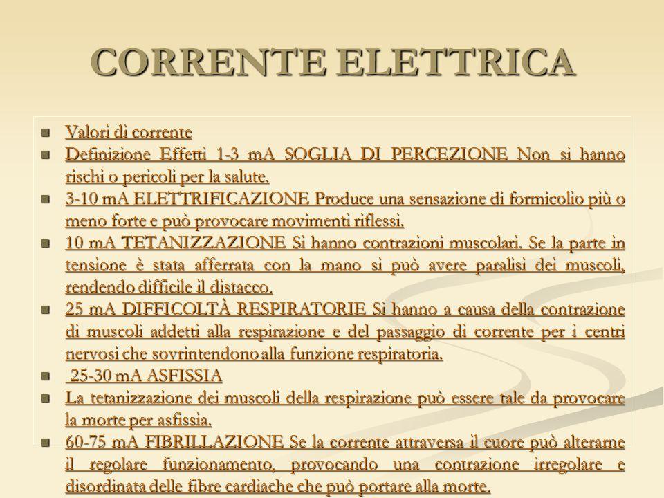 CORRENTE ELETTRICA Valori di corrente