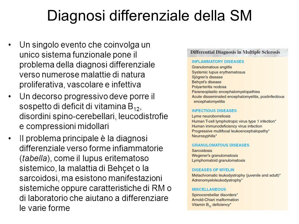 Diagnosi differenziale della SM