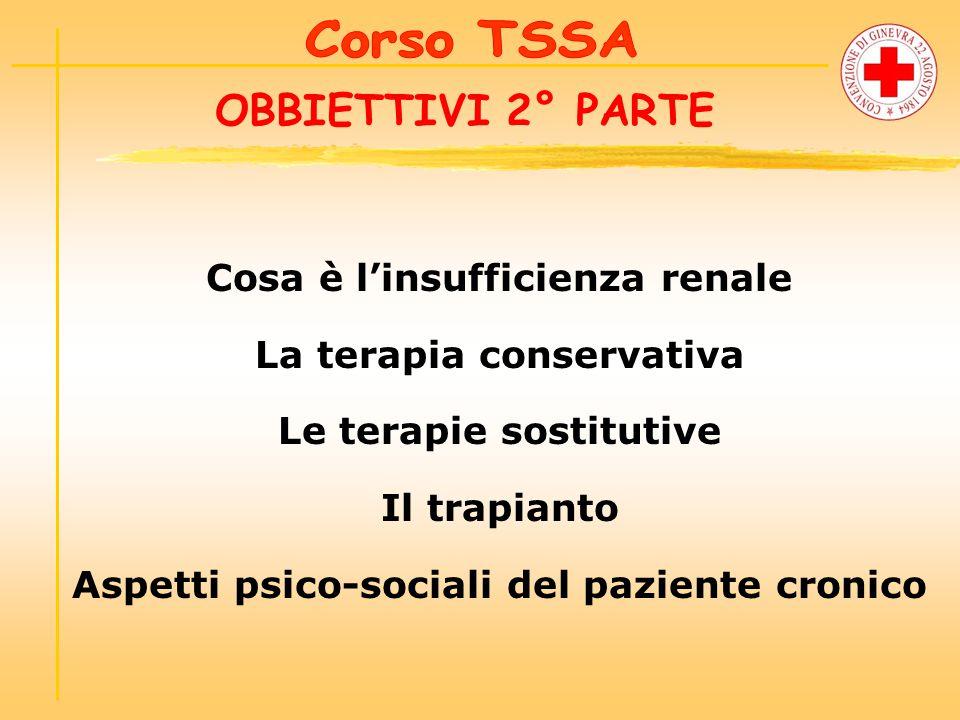 OBBIETTIVI 2° PARTE Cosa è l'insufficienza renale