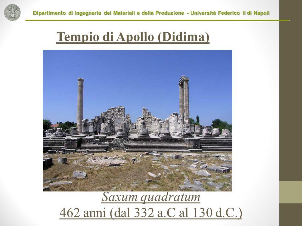 Saxum quadratum 462 anni (dal 332 a.C al 130 d.C.)