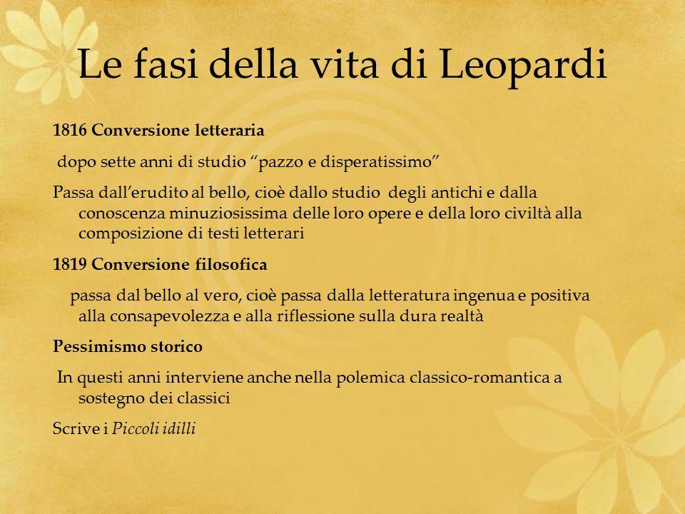 Le fasi della vita di Leopardi