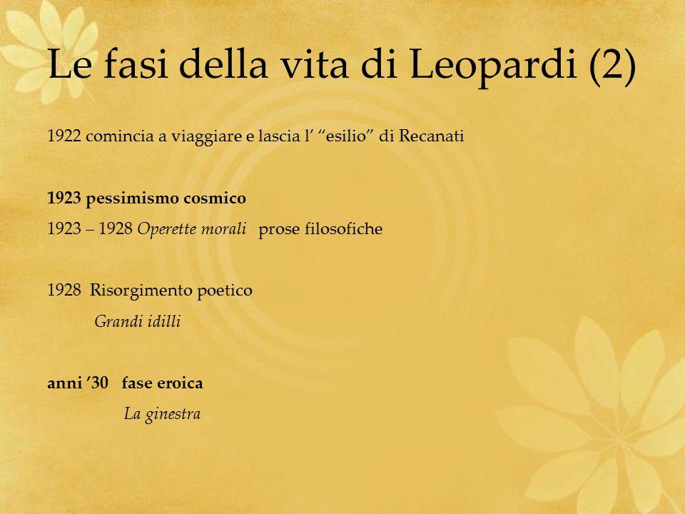 Le fasi della vita di Leopardi (2)
