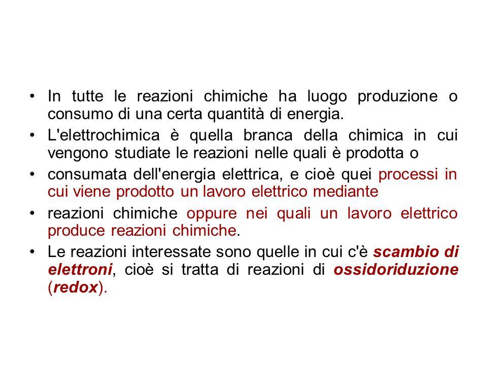 In tutte le reazioni chimiche ha luogo produzione o consumo di una certa quantità di energia.