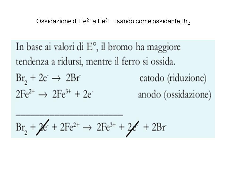 Ossidazione di Fe2+ a Fe3+ usando come ossidante Br2
