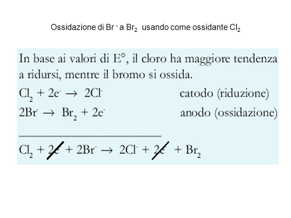 Ossidazione di Br - a Br2 usando come ossidante Cl2