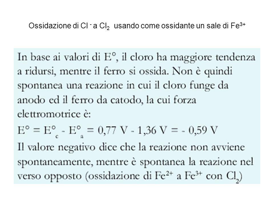 Ossidazione di Cl - a Cl2 usando come ossidante un sale di Fe3+