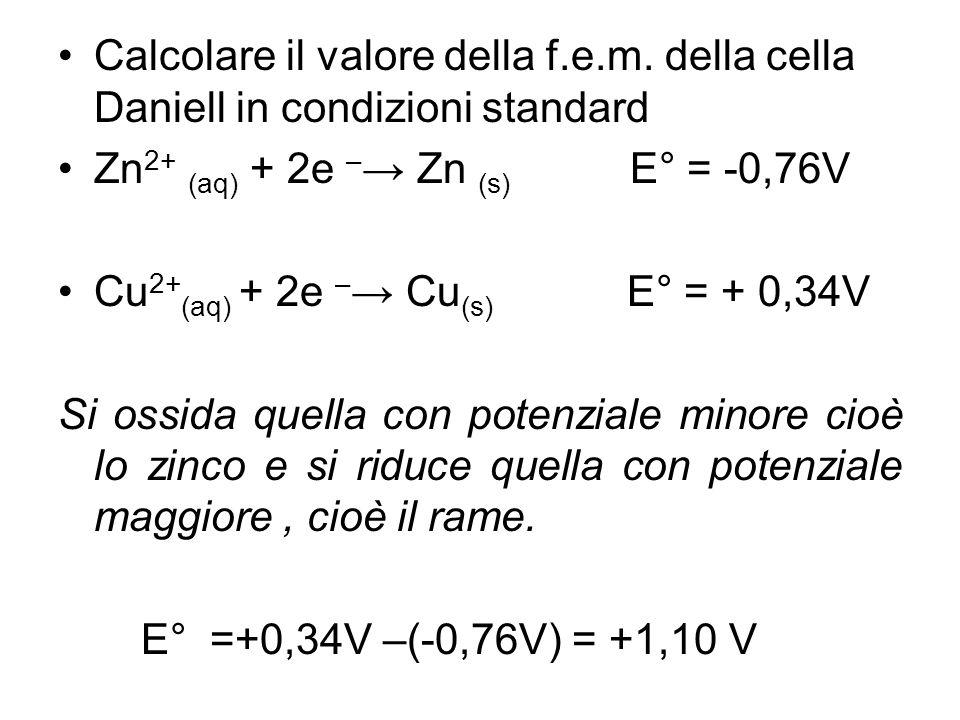 Calcolare il valore della f. e. m