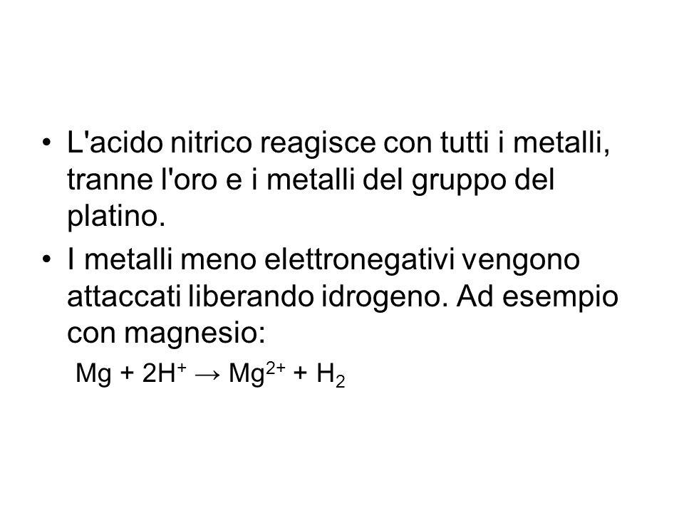 L acido nitrico reagisce con tutti i metalli, tranne l oro e i metalli del gruppo del platino.