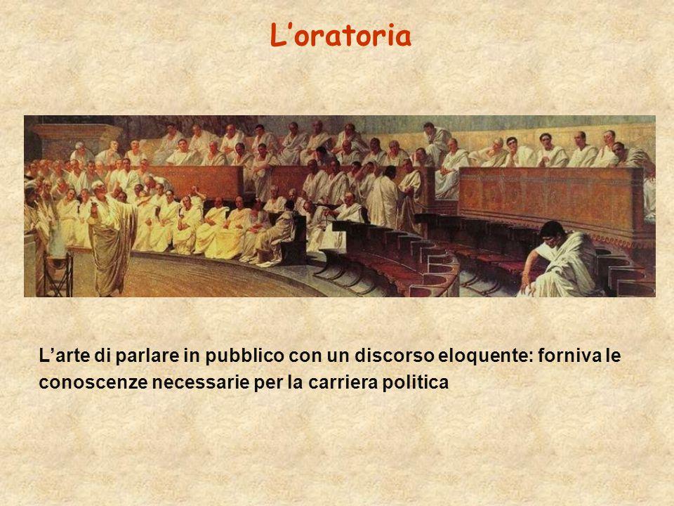 L'oratoria L'arte di parlare in pubblico con un discorso eloquente: forniva le conoscenze necessarie per la carriera politica.