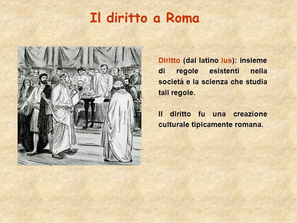 Il diritto a Roma Diritto (dal latino ius): insieme di regole esistenti nella società e la scienza che studia tali regole.