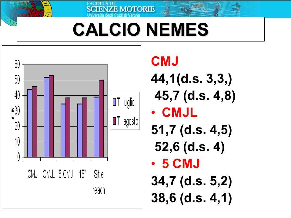 CALCIO NEMES CMJ 44,1(d.s. 3,3,) 45,7 (d.s. 4,8) CMJL 51,7 (d.s. 4,5)