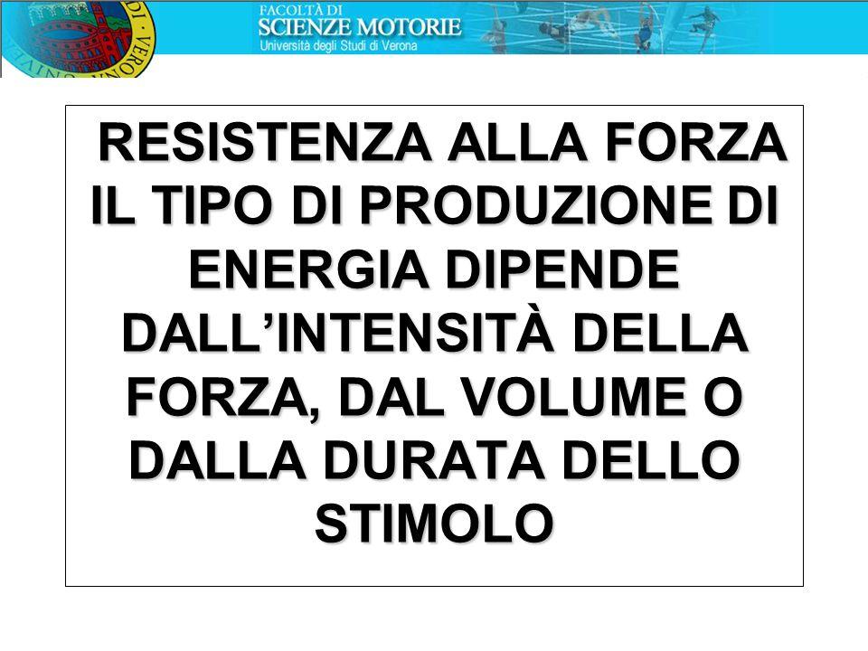 RESISTENZA ALLA FORZA IL TIPO DI PRODUZIONE DI ENERGIA DIPENDE DALL'INTENSITÀ DELLA FORZA, DAL VOLUME O DALLA DURATA DELLO STIMOLO