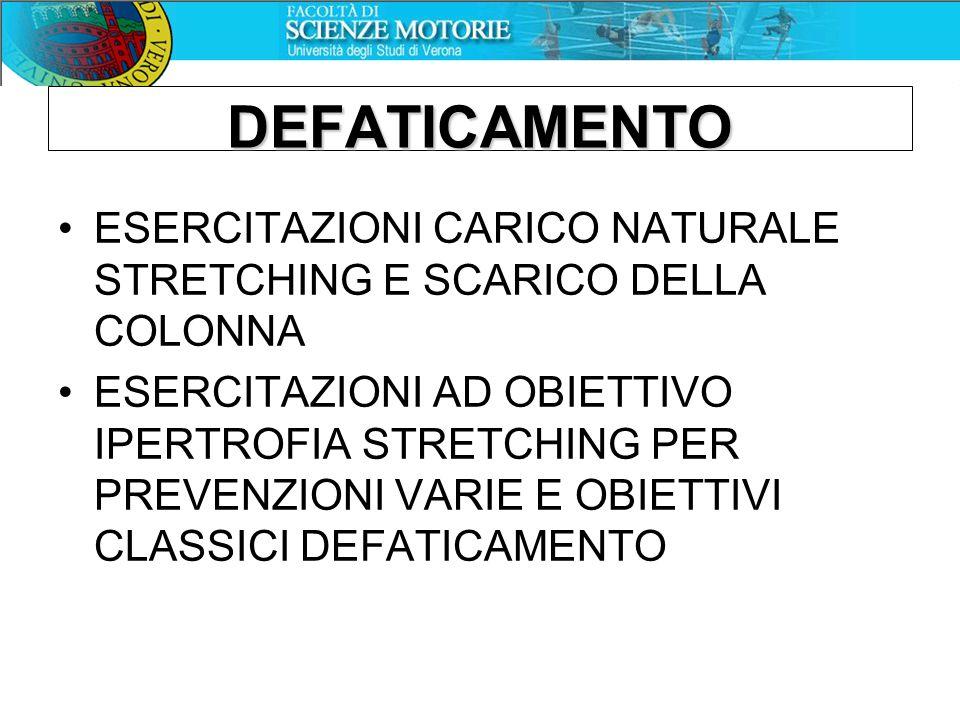 DEFATICAMENTO ESERCITAZIONI CARICO NATURALE STRETCHING E SCARICO DELLA COLONNA.
