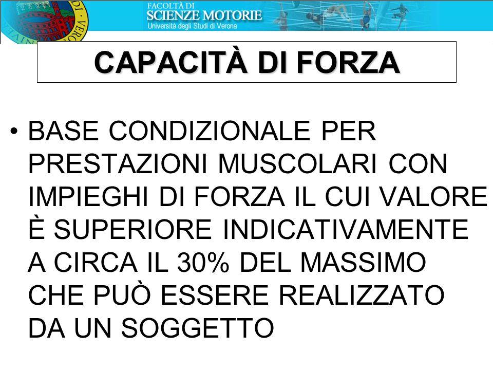 CAPACITÀ DI FORZA