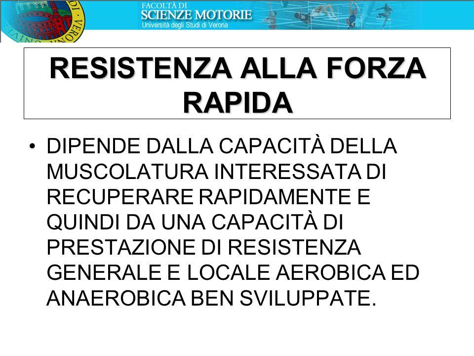 RESISTENZA ALLA FORZA RAPIDA