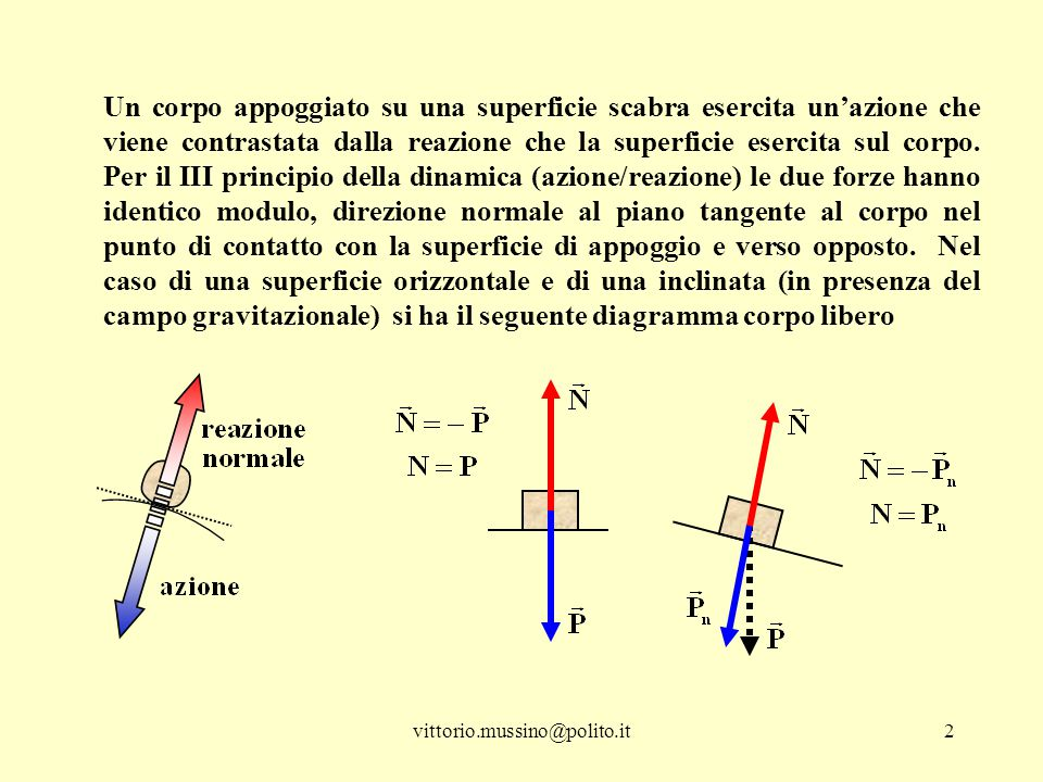 Un corpo appoggiato su una superficie scabra esercita un'azione che viene contrastata dalla reazione che la superficie esercita sul corpo. Per il III principio della dinamica (azione/reazione) le due forze hanno identico modulo, direzione normale al piano tangente al corpo nel punto di contatto con la superficie di appoggio e verso opposto. Nel caso di una superficie orizzontale e di una inclinata (in presenza del campo gravitazionale) si ha il seguente diagramma corpo libero