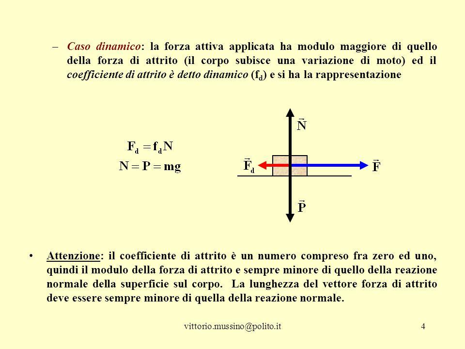 Caso dinamico: la forza attiva applicata ha modulo maggiore di quello della forza di attrito (il corpo subisce una variazione di moto) ed il coefficiente di attrito è detto dinamico (fd) e si ha la rappresentazione