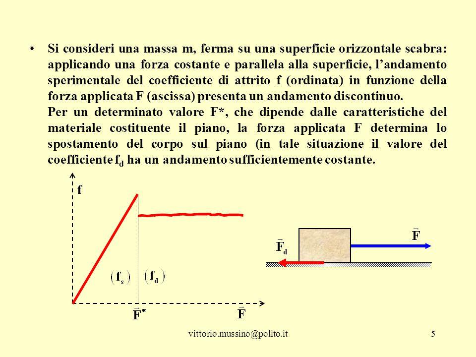 Si consideri una massa m, ferma su una superficie orizzontale scabra: applicando una forza costante e parallela alla superficie, l'andamento sperimentale del coefficiente di attrito f (ordinata) in funzione della forza applicata F (ascissa) presenta un andamento discontinuo.