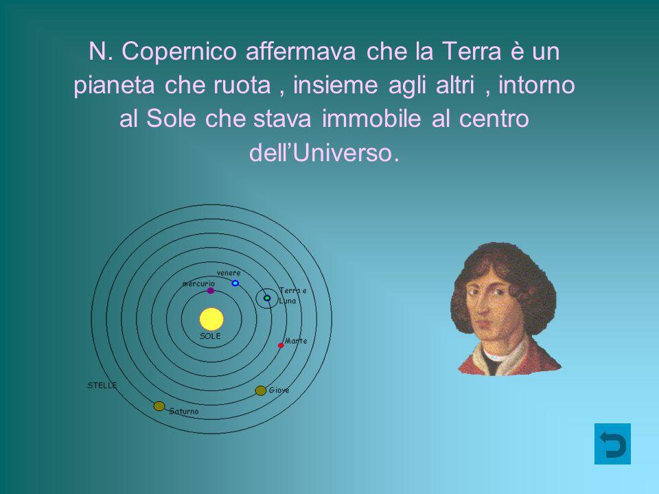 N. Copernico affermava che la Terra è un