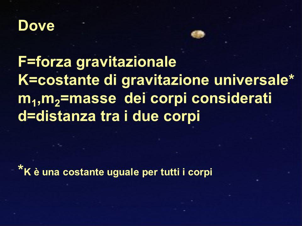 Dove F=forza gravitazionale. K=costante di gravitazione universale* m1,m2=masse dei corpi considerati.