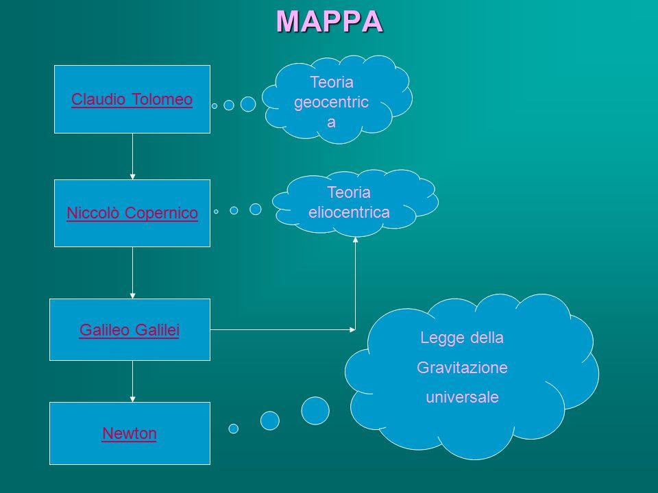 MAPPA Teoria geocentrica Claudio Tolomeo Claudio Tolomeo