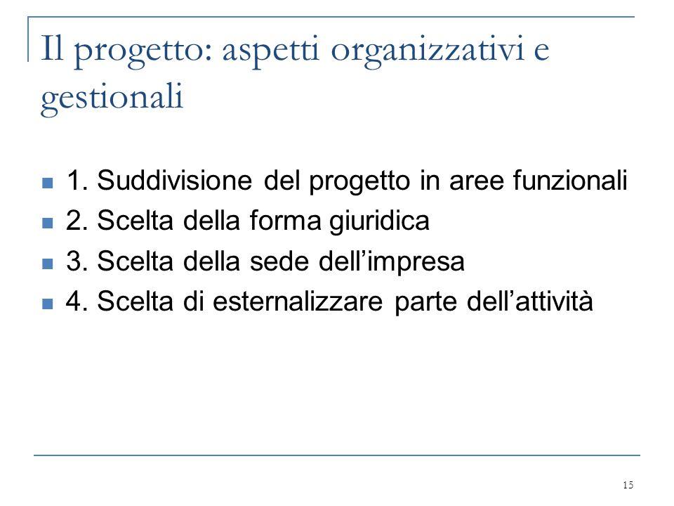 Il progetto: aspetti organizzativi e gestionali