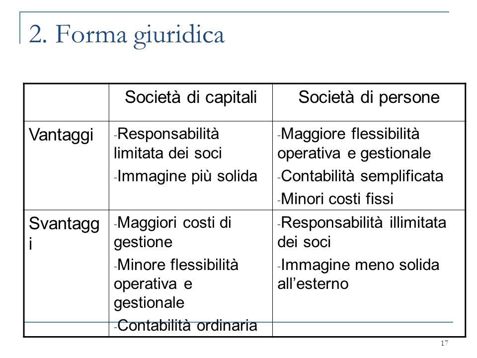 2. Forma giuridica Società di capitali Società di persone Vantaggi