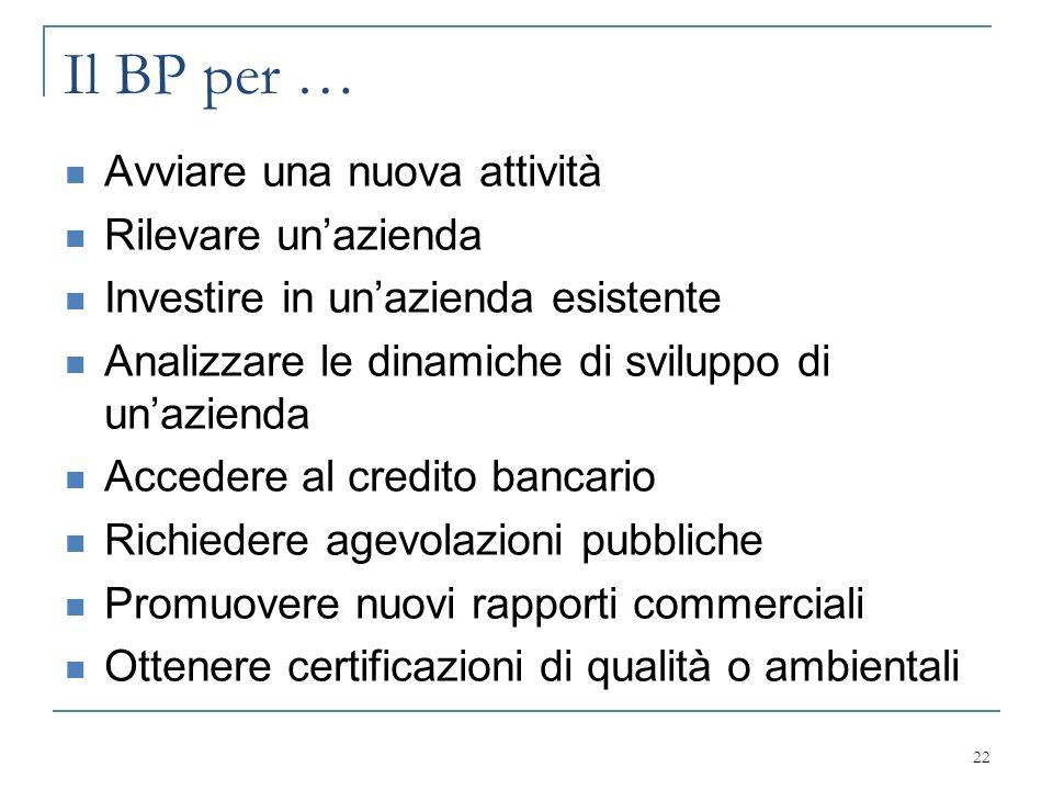Il BP per … Avviare una nuova attività Rilevare un'azienda