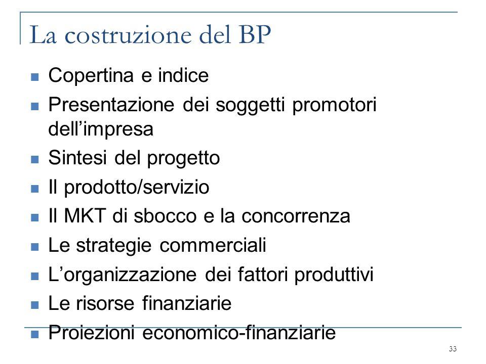 La costruzione del BP Copertina e indice