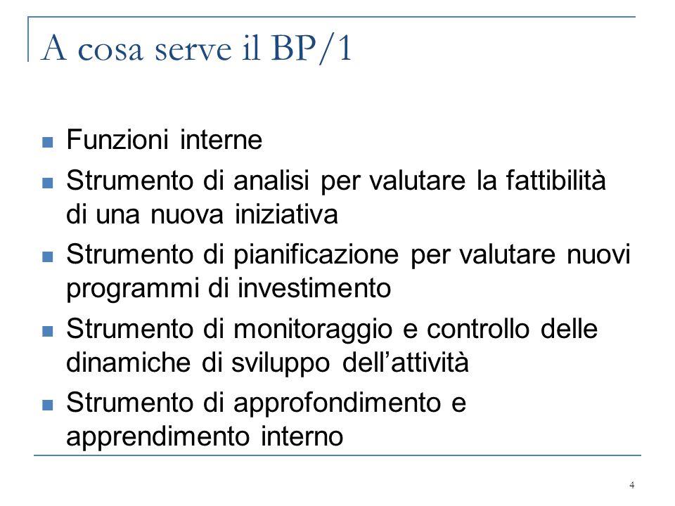 A cosa serve il BP/1 Funzioni interne