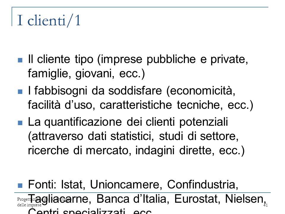 I clienti/1 Il cliente tipo (imprese pubbliche e private, famiglie, giovani, ecc.)