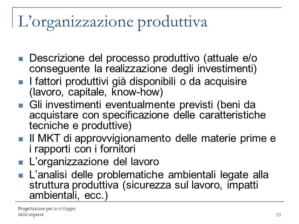 L'organizzazione produttiva