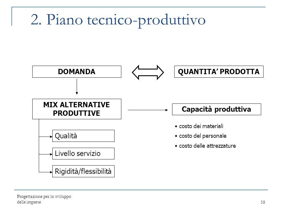 2. Piano tecnico-produttivo