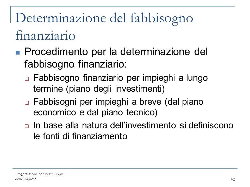 Determinazione del fabbisogno finanziario