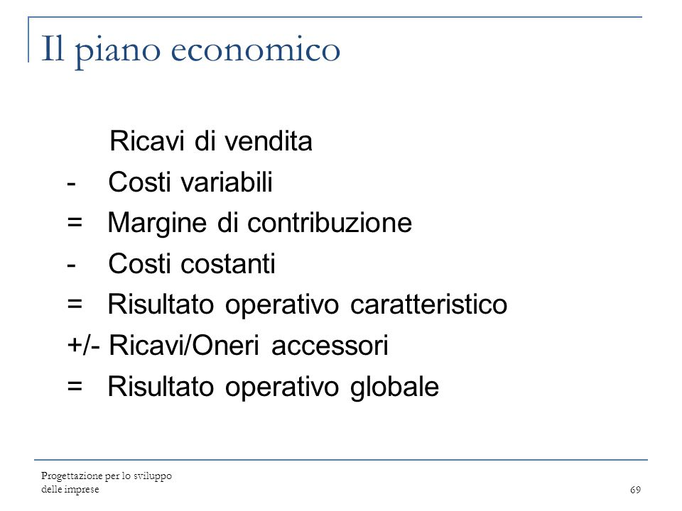 Il piano economico Ricavi di vendita - Costi variabili