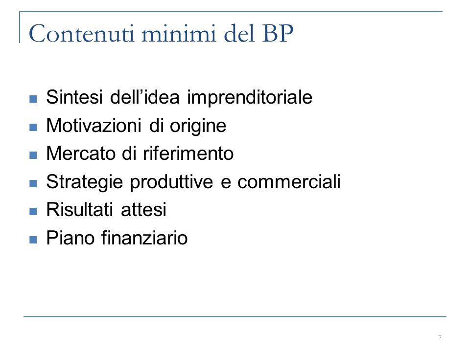 Contenuti minimi del BP