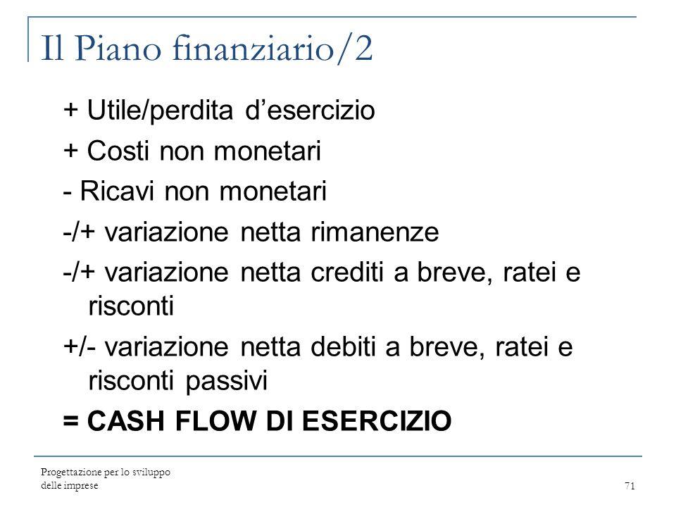 Il Piano finanziario/2 + Utile/perdita d'esercizio