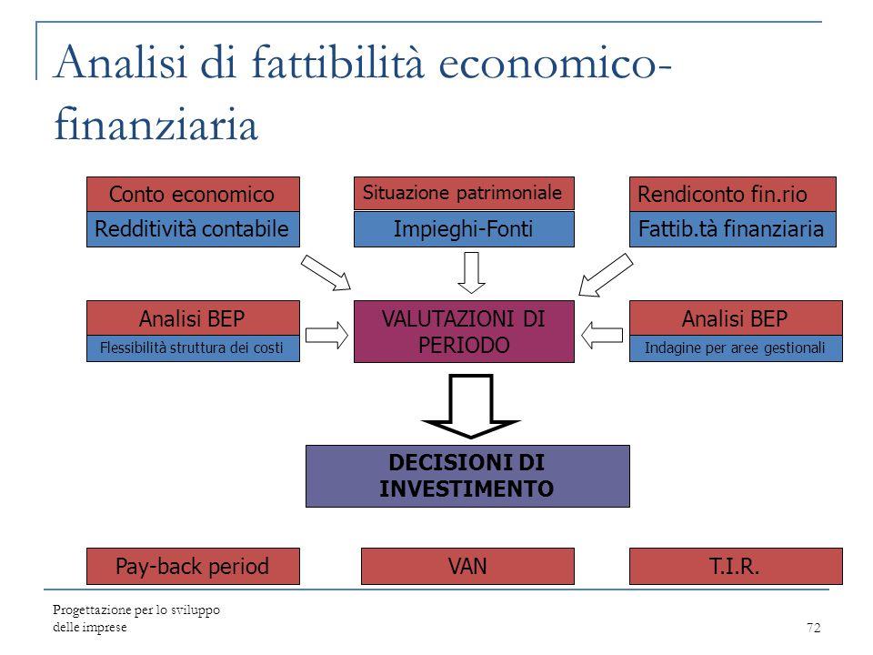 Analisi di fattibilità economico-finanziaria
