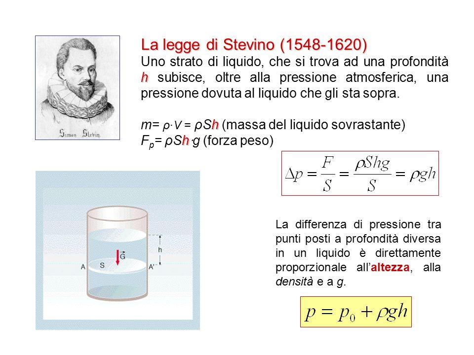 La legge di Stevino (1548-1620)