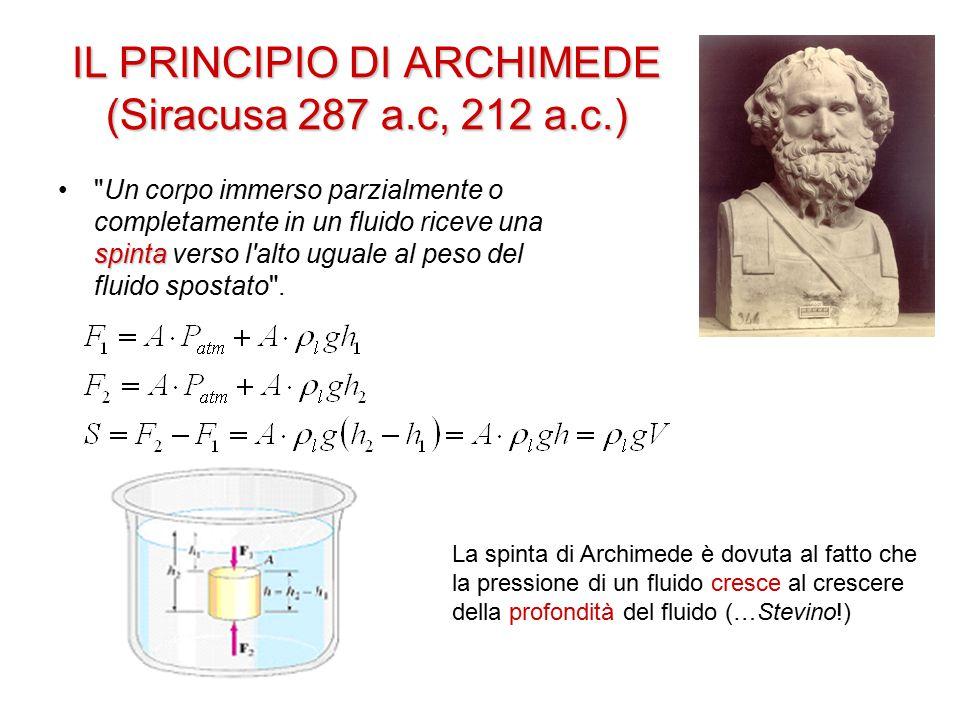 IL PRINCIPIO DI ARCHIMEDE (Siracusa 287 a.c, 212 a.c.)